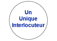 picto-interlocuteur